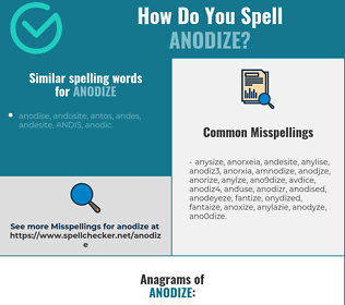 Correct spelling for anodize