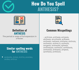 Correct spelling for anthesis