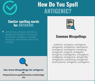 Correct spelling for antigenic