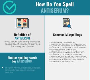 Correct spelling for antiserum