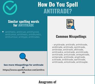 Correct spelling for antitrade