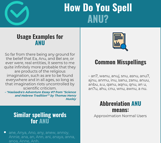 Correct spelling for anu