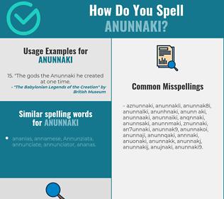 Correct spelling for anunnaki [Infographic]   Spellchecker net