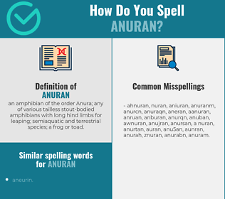 Correct spelling for anuran