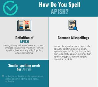 Correct spelling for apish