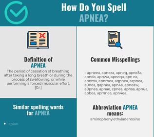 Correct spelling for apnea