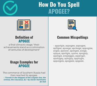 Correct spelling for apogee