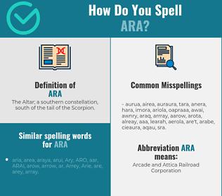 Correct spelling for ara