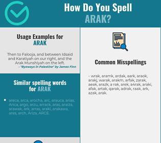 Correct spelling for arak