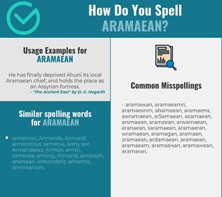 Correct spelling for aramaean