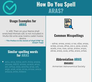 Correct spelling for aras