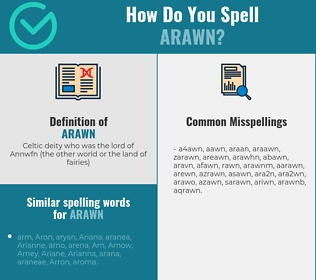 Correct spelling for arawn