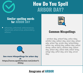 Correct spelling for arbor day