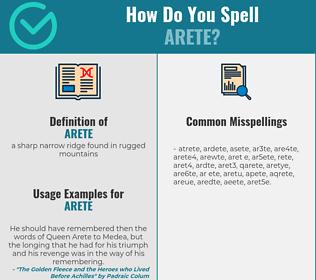 Correct spelling for arete