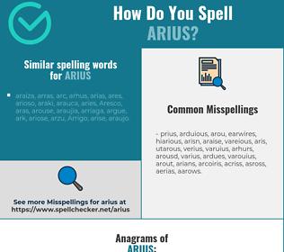 Correct spelling for arius