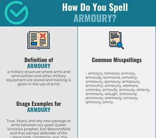 Correct spelling for armoury