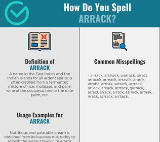 Correct spelling for arrack