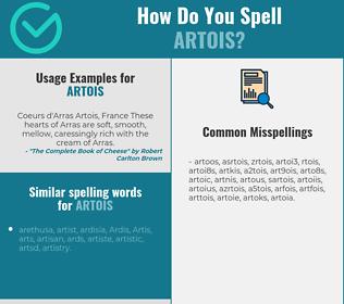 Correct spelling for artois