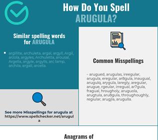 Correct spelling for arugula