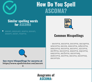 Correct spelling for ascoma