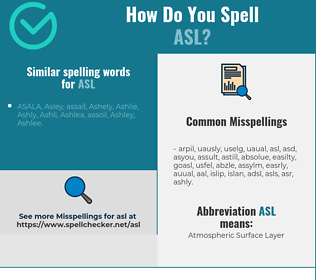 Correct spelling for asl