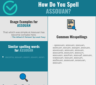 Correct spelling for assouan