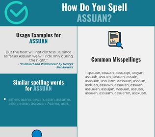 Correct spelling for assuan