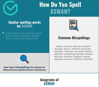 Correct spelling for aswan