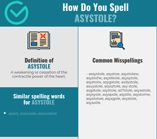 Correct spelling for asystole
