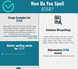 Correct spelling for atar