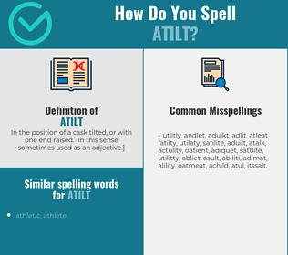Correct spelling for atilt