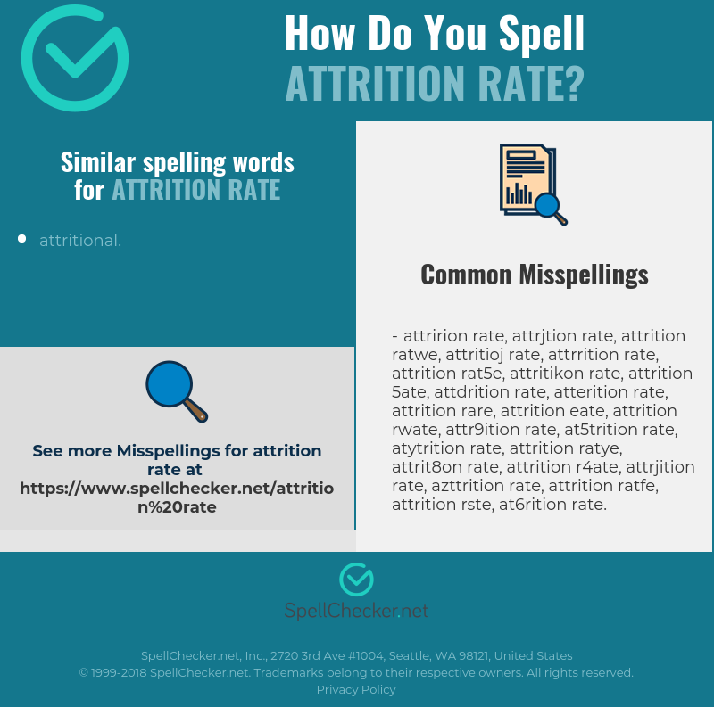 Correct spelling for attrition rate [Infographic