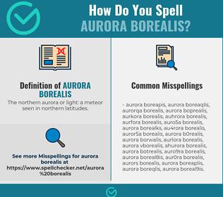 Correct spelling for aurora borealis