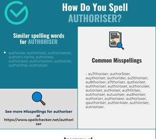 Correct spelling for authoriser