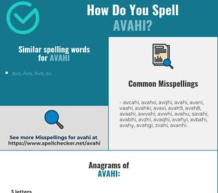 Correct spelling for avahi