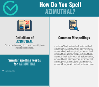 Correct spelling for azimuthal