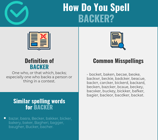 Correct spelling for backer