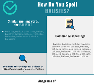 Correct spelling for balistes
