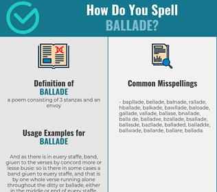 Correct spelling for ballade