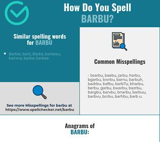 Correct spelling for barbu