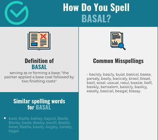 Correct spelling for basal