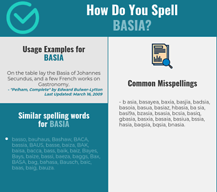 Correct spelling for basia