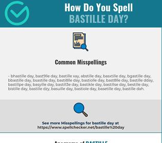 Correct spelling for bastille day