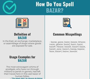 Correct spelling for bazar