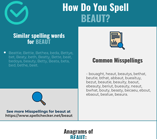 Correct spelling for beaut