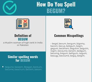 Correct spelling for begum