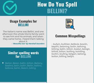 Correct spelling for bellini