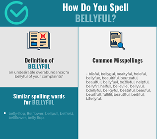 Correct spelling for bellyful