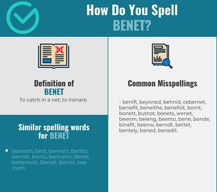 Correct spelling for benet