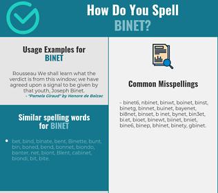 Correct spelling for binet